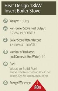 Insert-Boiler-spec-191x300